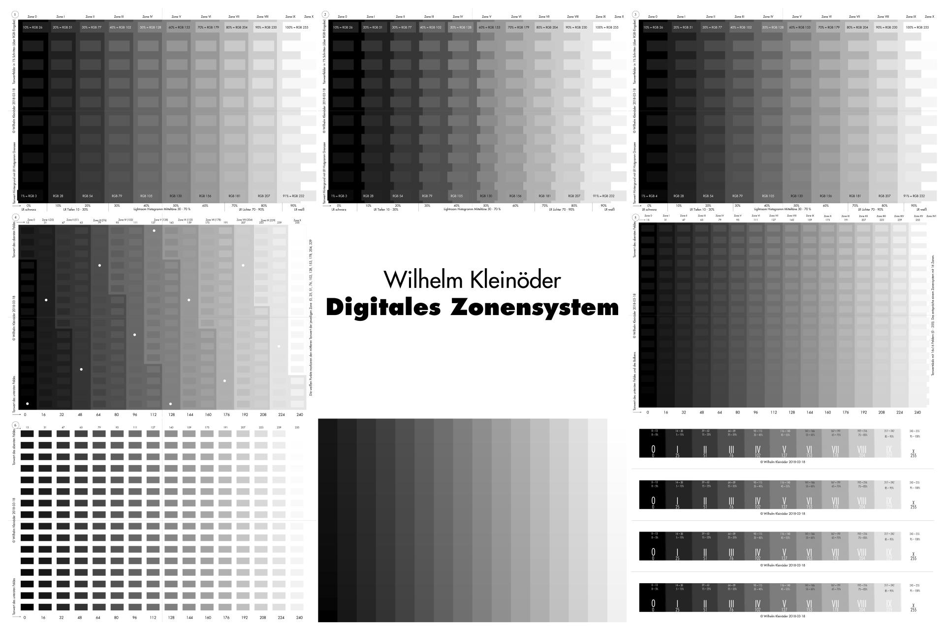Digitales Zonensystem (pdf)