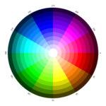 Farbkreis Original